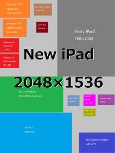 こうやって比較されると驚異的な解像度だなぁ The new iPad!!
