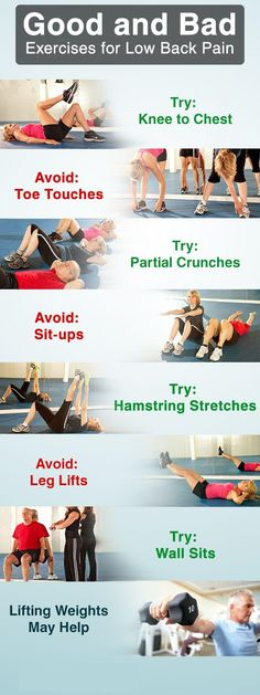 Best Core Exercises For Lower Back Pain Caused By Sitting (VIDEO)