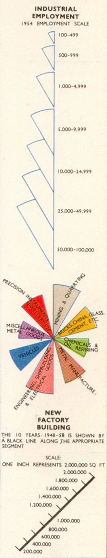 Edward Tufte forum: Florence Nightingale's statistical graphics