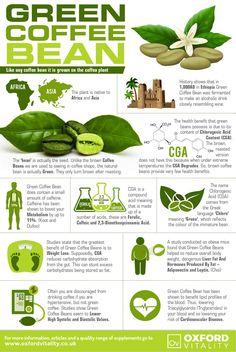 Pure Svetol Green Coffee Bean CGA, à l'extrait du café vert Nutrition Tips, Health And Nutrition, Health And Wellness, Diet Tips, Natural Health Remedies, Herbal Remedies, Health Facts, Health Diet, Medicinal Plants