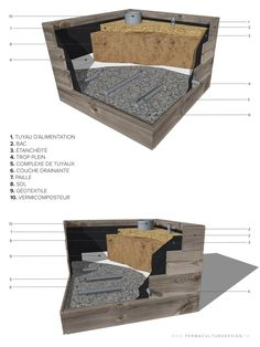 illustration Wicking-Bed1-1