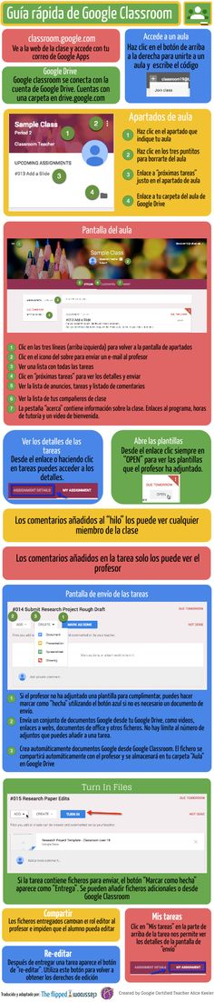 Guía rápida de Google Classroom #infografia #infographic #education vía @santiagoraul
