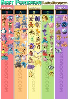 Pokemon GO Tier List of The Best Pokemon GO Max CP Cost Per Level Power Up. Pokemon GO CP Chart for every type of Pokemon in this PoGo Tier List.