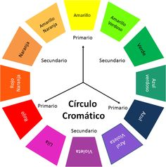 CIRCULOS CROMATICOS - Google Search