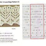 Lace Knitting Stitches, Lace Knitting Patterns, Knitting Charts, Lace Patterns, Knitting Designs, Knitting Projects, Hand Knitting, Stitch Patterns, Knit Edge