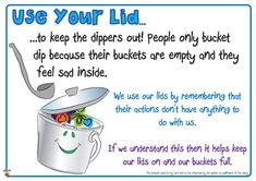 Teacher's Pet - Have You Filled a Bucket Today? Posters - FREE Classroom Display Resource - EYFS, KS1, KS2, bucket, fillers, PSHE, SEAL, rel...