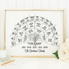 Great Family Tree Idea to Frame - also gift idea for parents - grandparents.  Ancestral Family Trees