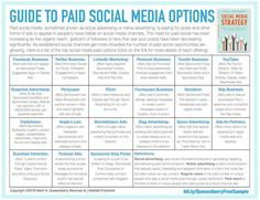 Paid Social Media Guide to Social Advertising and Native Advertising Social Media Books, Social Media Report, Social Media Channels, Social Media Tips, Social Media Marketing, Native Advertising, Social Advertising, Twitter Jobs, Social Media