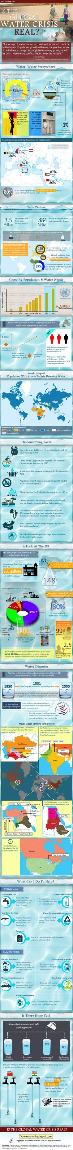 Infographic - Is The Global Water Crisis Real? - there are a number of clues on this infographic to suggest who is contributing to the crisis. Social Science, Life Science, Water Facts, Water Issues, Global Citizenship, Geography Lessons, World Water Day, Water Resources, Water Conservation