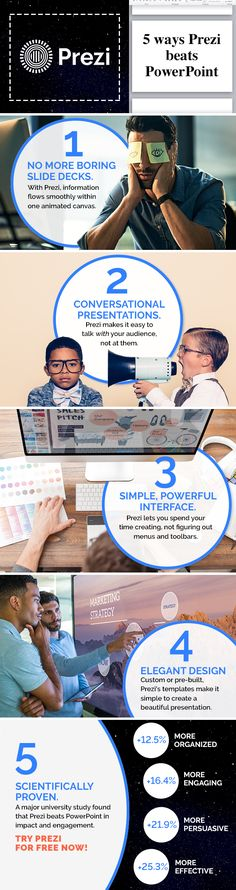 See ya later, PowerPoint! With features like custom template designs, fluid motion, and a simple-yet-powerful interface, Prezi helps you impact your audience in ways other software can't. Check out these five ways Prezi is scientifically proven to leave PowerPoint in the dust -- sign up today to start your free two-week trial!