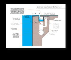Rooftop swimming pool diagram section diagrams drawings for Ab salon equipment clearwater fl