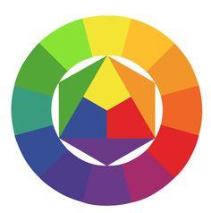 dit is een kleuren cirkel de kleuren die tegen over elkaar staan zijn complementaire kleuren