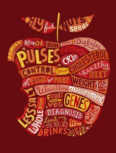 Diabetes & Health, For Live Life Magazine (Waitrose) by Linzie Hunter
