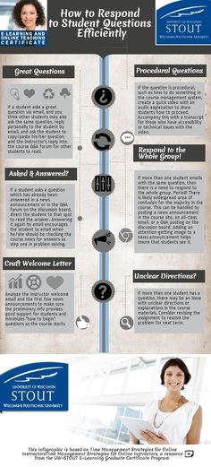 Answering Student Questions | @Piktochart #infographics