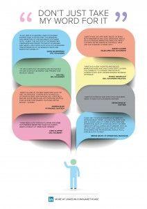 Gareth Case Infographic CV - Resume 7