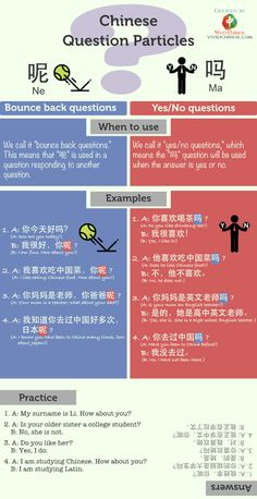 Learn Chinese tool - Chinese Question Particles: Ne and Ma Chinese vocabulary in. Mandarin Lessons, Learn Mandarin, Basic Chinese, How To Speak Chinese, Learning A Second Language, German Language Learning, Chinese Phrases, Chinese Words, Chinese Lessons
