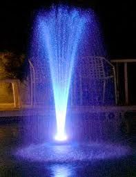 BUYING OR BUILDING A WATER FOUNTAIN THINGS TO CONSIDER