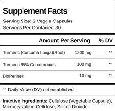 Turmeric Plus Supplement Facts