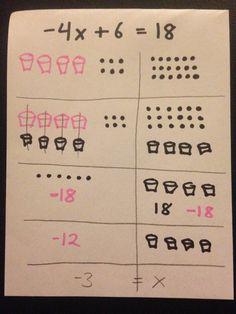 Drawing On Math: Visual Equations