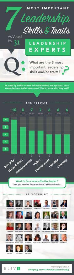 Leadership-Skills-and-Traits