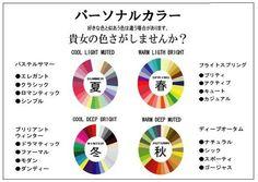 Personal Color System (Japanese Version) 日本での色見本はこんな感じです。 米国とは、大分違います。