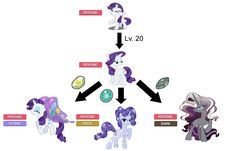 Rarity ponymon evolutions