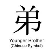 Chinese symbol for younger brother, when my brother and I get tattoos. Brother Symbol, Sister Symbol Tattoos, Sister Symbols, Brother Tattoos, Sibling Tattoos, Couple Tattoos, Tattoos For Guys, Body Art Tattoos, Small Tattoos