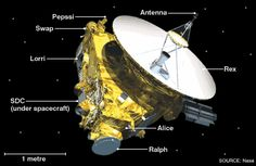 Ascension Earth ~ Fresh content posted throughout the day!  : NASA's New Horizons probe crosses Neptune's orbit ...