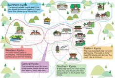 kyoto map carte