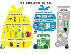 tri selectif richerenches - Science and Nature Recycling Facts, Recycling Information, French Teacher, Teaching French, Developement Durable, School Opening, Data Visualization, Science And Nature, Middle School