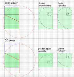 golden ratio books and CDs Leonardo Fibonacci, Golden Ration, Fibonacci Golden Ratio, The Golden Mean, Divine Proportion, Kindle Cover, Rule Of Thirds, Cover Design, Composition