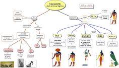 RELIGIONE+EGIZIA+mappe-scuola.com++Luigi.jpg (1600×916)