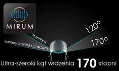 UltraCam - mirum.pl angle view Car Camera, Cameras, Camera, Film Camera
