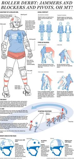 Roller Derby Illustrated information-visualized