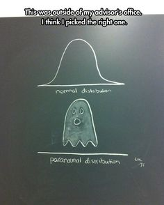 Normal distribution…