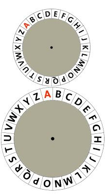 This is a Caesar disc: Caesar has already encrypted his texts there . - This is a Caesar disc: Caesar used this to encrypt his texts so that his opponents could not decryp -