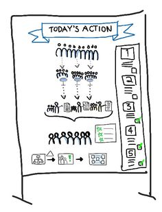 The visual agenda illustrates the day's activities. http://www.vizbiztools.com/visual-tools-in-your-grasp/