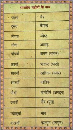 General Knowledge Book, Gernal Knowledge, Knowledge Quotes, English Vocabulary Words, Learn English Words, Hindi Language Learning, Learn Hindi, India Facts, Intresting Facts