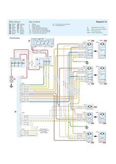 Peugeot 206 Bsi Wiring Diagram And 307   Peugeot, Circuito ...