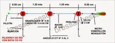 ARMADO DE LINEAS    EL ARMADO DE LAS LÍNEAS PARA EL PEJERREY   Las formas y los tamaños de los elementos para armar una línea de Pejerrey...