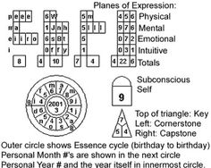 Calculate my name numerology picture 4