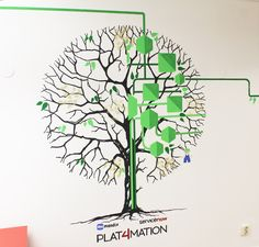 Plat4mation strategy tree showing organic and technological growth within their business