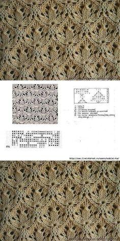 Tutorial for Crochet, Knitting. Lace Knitting Patterns, Knitting Stiches, Knitting Charts, Lace Patterns, Knitting Designs, Knitting Projects, Crochet Stitches, Hand Knitting, Stitch Patterns