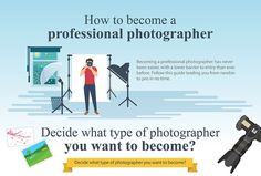 Many people dream of turning their passion for photography into a full-time job, and in his brilliant infographic professional photographer Robert Sail guides you through some of the key steps and lessons you'll learn from newbie to pro.