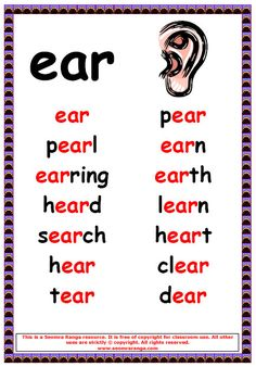 ear Words and many more! #Learnphonics