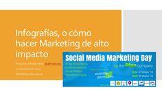 Infografías: o cómo hacer marketing de alto impacto