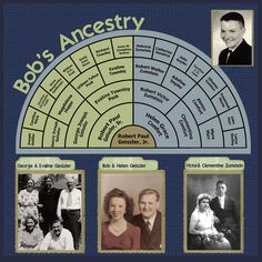 Bob's Ancestry ~ Scrap a family heritage chart page! Don't worry about including dates to your chart as it would be too crowded for the layout and you can add a complete genealogical chart by itself as another page. A fan chart works best for easy reading and an interesting layout design. Complete the page with a photo of the ancestor at the top and pics of his/her parents (middle), fraternal ancestors (left) and maternal ancestors (right) at the bottom.