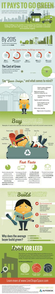 """Is is really lucrative to """"go green""""?  You bet it is!  See some of the surprising facts here for yourself...  http://gailcorcoran.realtor"""