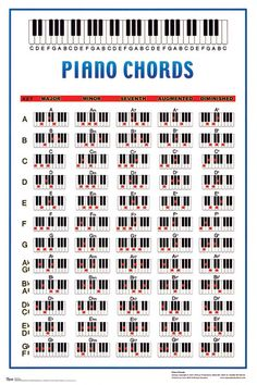 Piano Chords. (That pretty much sums it up.)