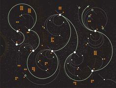 """from Spencer Charles' """"Map of the Known Universe"""": The Solar System"""